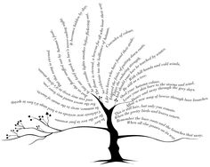 Four Seasons Of Life Poem | Be as a tree | Poems