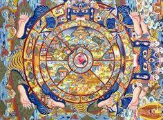 Los 6 Reinos del Sámsara en el budismo tibetano