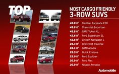 Top 11: Three-Row SUVs With The Most Cargo Room