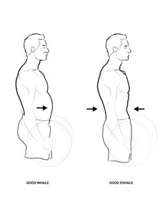 The Valsalva Maneuver: The Forgotten Technique That Can Save You From Back Pain (And Make You Stronger) Valsalva Maneuver, Smooth Muscle Tissue, Reps And Sets, Lower Abdomen, Back Pain, Save Yourself, Squats, Strong, Sport
