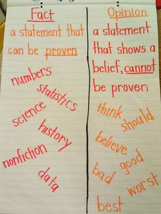 Facts and Opinion Anchor Chart Persuasive Writing, Teaching Writing, Student Teaching, Teaching Tips, Argumentative Writing, Teaching Letters, Opinion Writing, First Grade Writing, Third Grade Reading