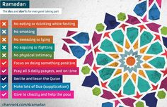 Ramadan Kareem is one of the most awaited months in the Muslim countries. It is the ninth month of the Islamic lunar calendar. In this post we will discuss what is ramadan Fasting Ramadan, Muslim Ramadan, Poster Ramadhan, Ramadan Tips, Ramadan Poster, Eid Crafts, Islamic Patterns, Geometric Patterns, Physical Intimacy