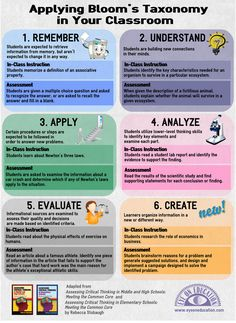 Teacher's Guide to The Use of Blooms Taxonomy in The Classroom ~ Educational Technology and Mobile Learning ✿ Teaching languages / Education / eLearning / Learning Languages / Learning techniques / Learning Tips / Spanish Language ✿ Pin for later! Instructional Strategies, Instructional Design, Teaching Strategies, Teaching Tips, Instructional Technology, Instructional Coaching, Differentiated Instruction, Teaching Art, Teacher Tools
