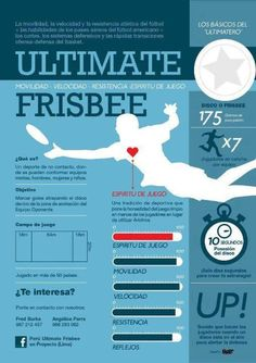 Fort Collins Recreations Ultimate Frisbee. Learn the basic fundamentals of ultimate. The main emphasis is equal participation; winning is secondary. Practices are held twice a week with games Saturday morning.For grades 4-12. To register pick up a Fort Collins Recreation 2017 Spring Recreator.