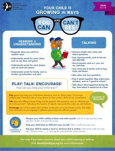 9 Best Child Speech and Hearing Milestones images   Speech ...