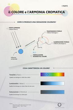 colore-e-armonia-cromatica