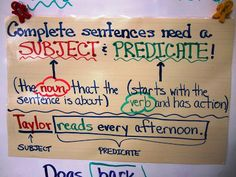 Unit 1 Week Subject and Predicate Anchor Chart Write On, Fourth Grade! Teaching Grammar, Teaching Language Arts, Teaching Writing, Writing Skills, Writing Ideas, Teaching Ideas, Writing Strategies, Comprehension Strategies, Grammar Lessons