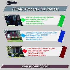 Fort Bend County property tax protest, FBCAD property protest, FBCAD property tax, FBCAD Fort Bend, Property Tax, 20 Years, Assessment, Real Estate, Country, Rural Area, Real Estates, Country Music