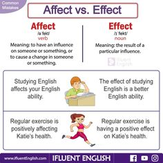 Common Mistakes - Affect vs. Effect