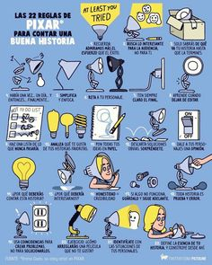 The 22 Rules of storytelling according to pixar by Pictoline Blog Writing, Creative Writing, Writing Prompts, Theory Of Life, Narrativa Digital, Perfect World, Design Thinking, Love Words, Writing Inspiration