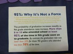 It is important to remind students, teachers, administrators and parents of the why behind attending school - and interpreting the numbers and %s that indicate students success.