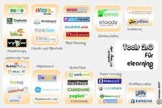 Tools 2.0 fuer elearning