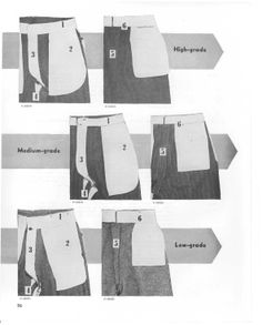 Judging good quality trousers