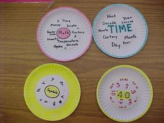 Math Thinking Maps-Plate for a circle map. Second Grade Math, 4th Grade Math, Math Resources, Math Activities, Math Games, Thinking Maps, Visible Thinking, Teaching Math, Teaching Ideas