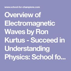 an understanding of an electromagnet 2 chapter 8 electromagnetic waves and glass we deal with both normal and non-normal angles of incidence the latter is a bit more involved due to the efiects of polarization.