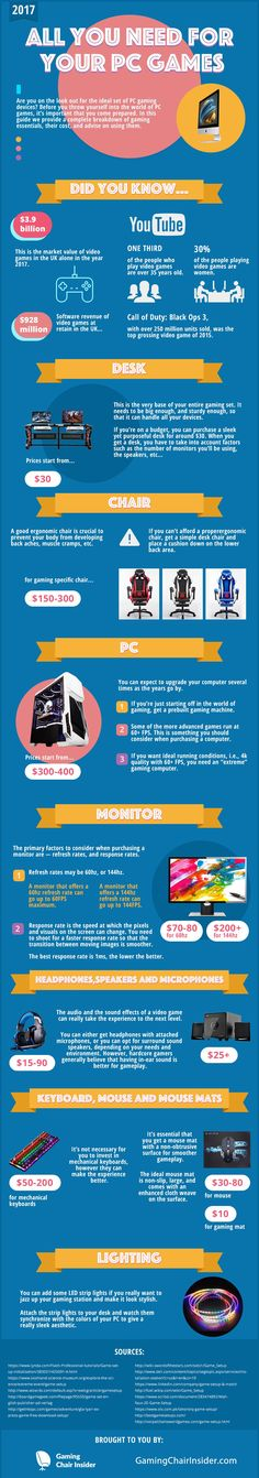 How To Build Your Own Gaming PC Setup - #infographic