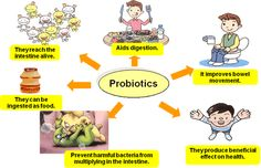 Probiotic-10 to Stimulate Healthy Digestion, read such benefits of the probiotics-10 and get free coupon for it. http://www.blogvitamins.com/probiotics/probiotic-10-coupons-health-benefits