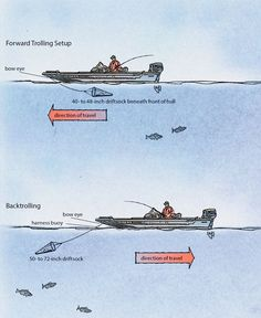 Mastering Boat Control: Driftsocks For Walleye Fishing