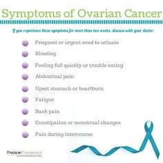 Do you know how to recognize the signs and symptoms of ovarian cancer? Talk to your doctor if you are experiencing these symptoms consistently for longer than 2 weeks.