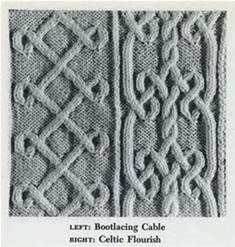 Celtic Cable Knitting Stitch Patterns - Bing images