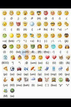 emoticons and their meaning chartTexts, Smileys Face, Computers, Keyboard Symbols, Funny Face How To Make Emoticons, Facebook Emoticons, Fb Smileys, Computer Shortcut Keys, Computer Tips, Computer Keyboard, Things To Know, Weird Things, Good To Know