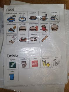 Ideas for Visual Menus to aid kids with autism in ordering at restaurants!