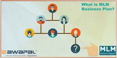 What-is-MLM-Business-Plan
