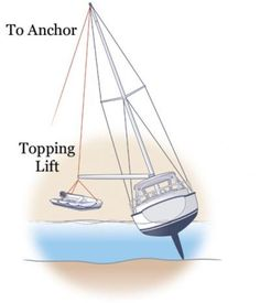 Safety at Sea: Aground? Here's what you need to know when stuck between a rock and a wet place.