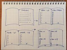 My Quarterly Planning Mod for Bullet Journal