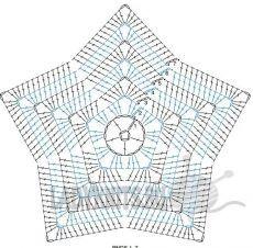 Patrones Gratis De Crochet: Manta De Ape – Diy Crafts – Knit & Share – Stricken … – Awesome Knitting Ideas and Newest Knitting Models Crochet Bedspread Pattern, Crochet Ripple Blanket, Crochet Blanket Patterns, Doily Patterns, Diy Crafts Knitting, Diy Crafts Crochet, Crochet Projects, Diy Projects, Crochet Diagram