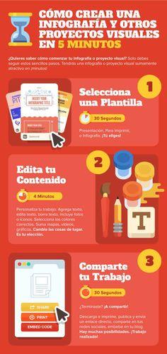 350 Ideas De Educación Aprendizaje Y Tics Aprendizaje Educacion Tics