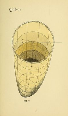 Geometrical Psychology: Benjamin Betts's 19th-Century Mathematical Illustrations of Consciousness