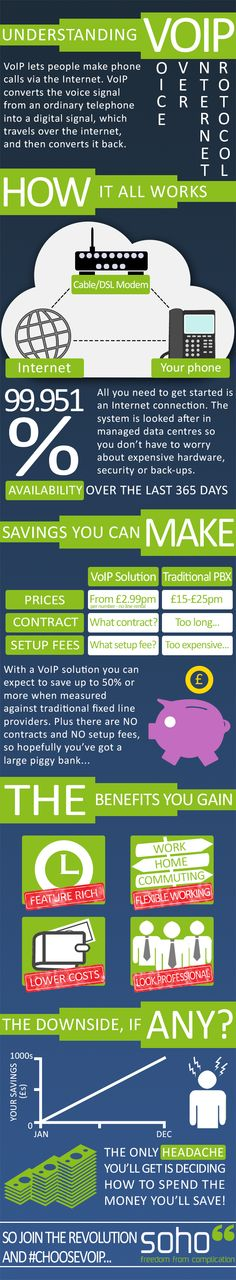 #Infographic: Understanding VoIP technology and how it benefits businesses