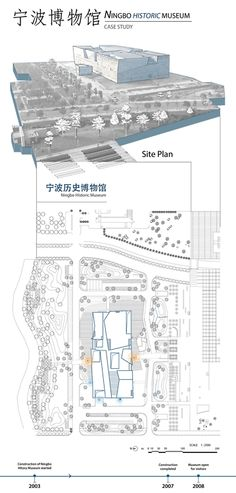 (Khim) Khim Pisessith - The site plan of Ningbo Historic Museum portraying the scale of the museum and how it fits into the environment of its site at Ningbo, China