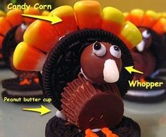 How to make a Turkey w/ Oreos and candy