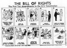Constitution Lesson