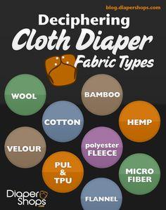 Deciphering Cloth Diaper Fabric Types