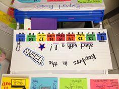 Numbers in the Teens start with Kindergarten Anchor Charts, Numbers Kindergarten, Kindergarten Fun, Preschool Math, Teaching Math, Math Activities, Teen Numbers, Math Numbers, Number Anchor Charts