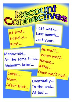 Recount connectives poster. Classroom Treasures: Recount Writing