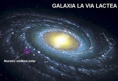 galaxia la via lactea