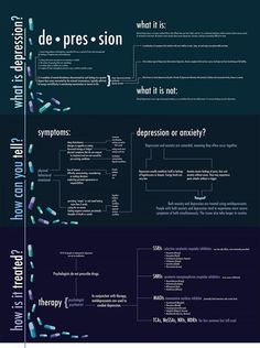Depression Infographic | #EFT is a powerful way to reduce depression and works without drugs http://www.eftvideotutorials.com/eft-for-depres...