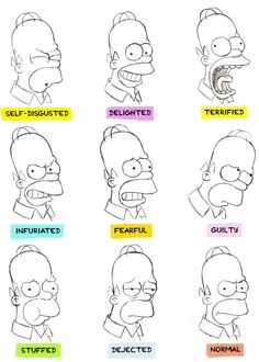 Homer Expressions Sheet by Bill Morrison