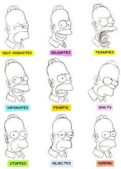 Homer Expressions Sheet by Bill Morrison (www.littlegreenman.com)