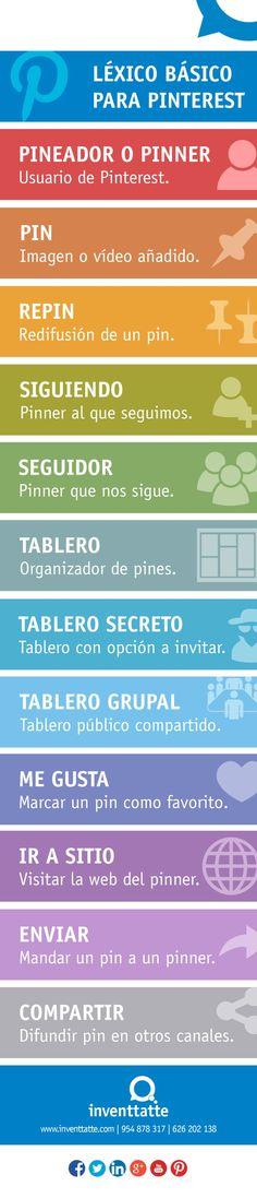 Léxico básico para Pinterest #infografia #infographic #socialmedia