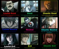 Death Note || Evil || Good || Neutral || Characters
