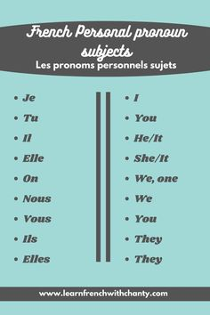 Learning about French pronouns subjects