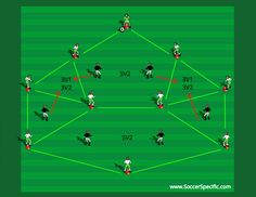 If you are about to start soccer training for the first time, it is extremely important to understand the various team positions in the game. Having a basic understanding of soccer and all the positions that are involved will help you Defensive Soccer Drills, Football Coaching Drills, Soccer Training Drills, Football Workouts, Youth Soccer, Football Soccer, Football Formations, Football Tactics, Football Program