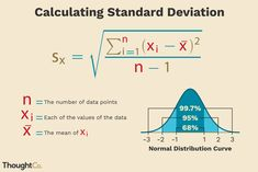 How to Calculate a Sample Standard Deviation Engineering Science, Teaching Science, Data Science, Science Projects, Statistics Math, 6 Sigma, Normal Distribution, Physics And Mathematics, Standard Deviation