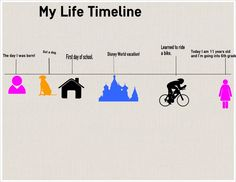 """My Life - A Creative Timeline Activity for Kids Parents, your child may enjoy making a """"Life Timeline""""! Great suggestion!"""