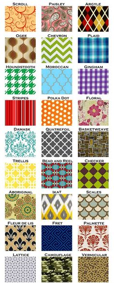Pattern Names... in case of baby brain!